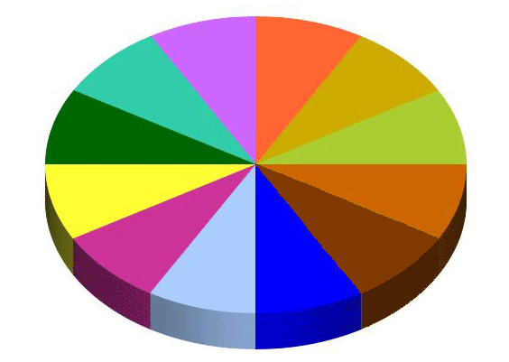Stakeholders_pie_chart_no_labels